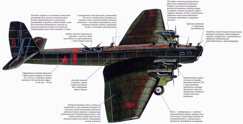 samolet-tb-3_18-big