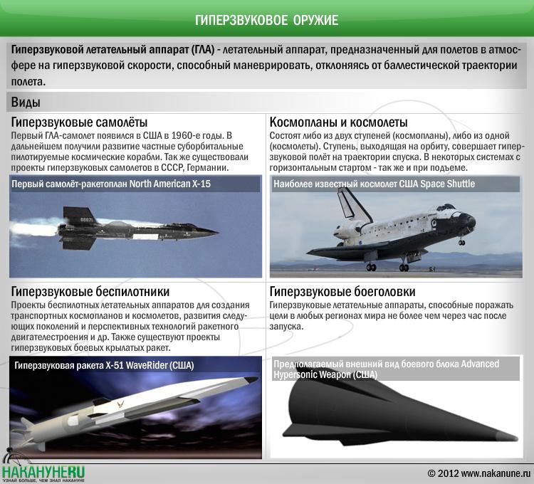russkaya-sila-sovremennoe-oruzhie